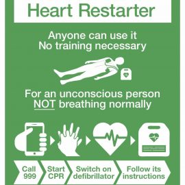 Poster with defibrillator instructions